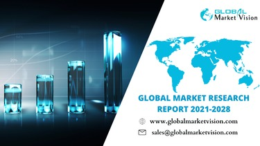 Data Visualization Software Market: Scope, Applications and Growth Framework | SAP, Wolters Kluwer, erwin