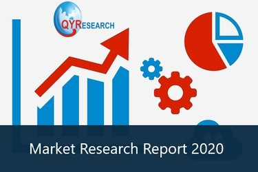 Data Visualization Tools Market Trend, Growth, COVID-19 Impact, Current Industry Figures and Forecast 2026