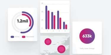 Ataccama Acquires Intelligent Data Visualization Startup Tellstory
