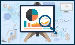 Biological Data Visualization Market Size 2021 | Industry Growth Analysis by Key Players – Thermo Fisher Scientific Inc., Olympus Corporation, Agilent Technologies, QIAGEN, Oxford Instruments