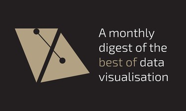 Best of the visualisation web... July 2020