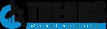 Financial Analytics Market Manufacturing Structure Analysis To 2028 – PRnews Leader